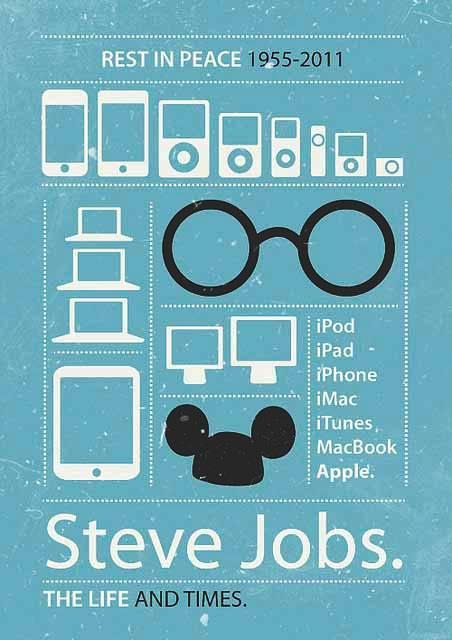 47 Contoh Desain Poster Keren dan Unik - Contoh Desain Poster Keren-39