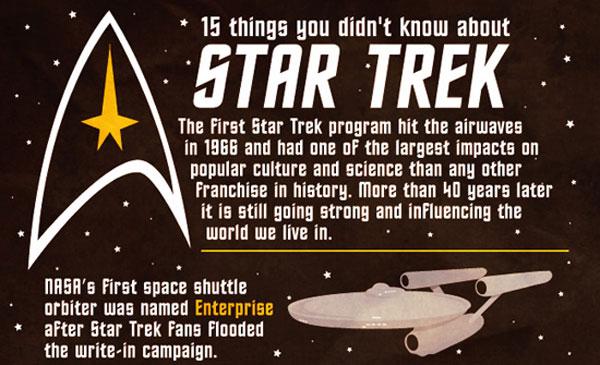 Desain Infografik Keren dan Informatif - Infografik Film Star Trek