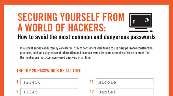 Infografik Keamanan Komputer
