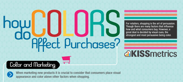 Desain Infografik Keren dan Informatif - Infografik desain dan bisnis