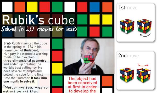Infografik tentang Permainan Rubik