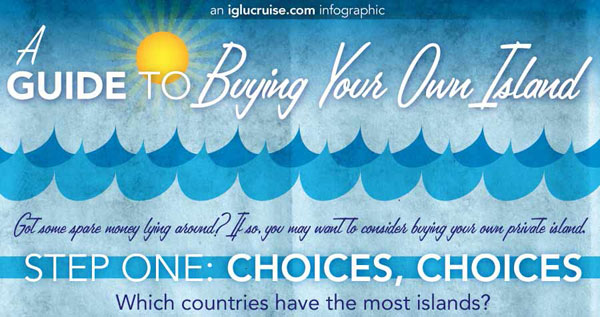 Desain Infografik Keren dan Informatif - Infografik tentang Pulau Pribadi