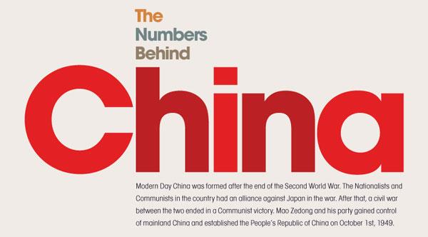 Infografik tentang Tiongkok