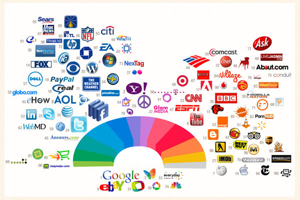 nfografik Desain Logo dan Web