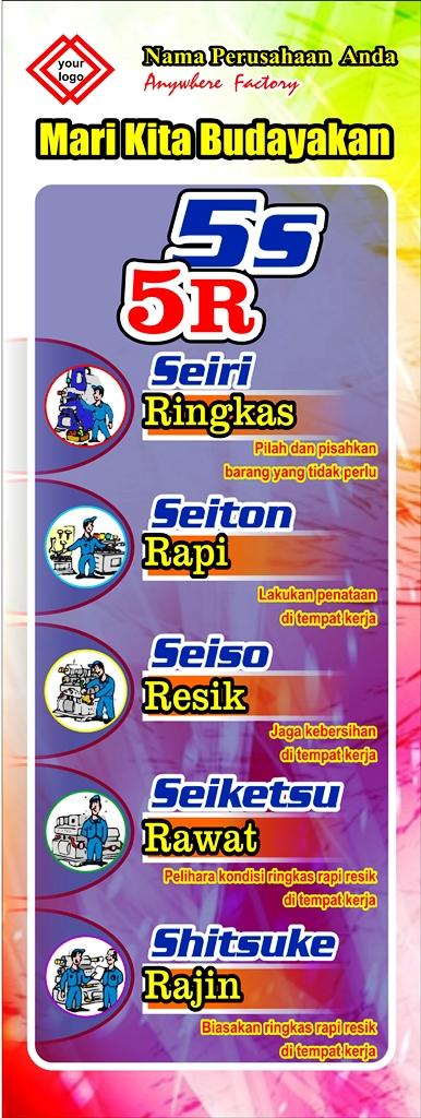 Banner Poster 5s 5r Seiri Seiton Seiso Seiketsu Shitsuke