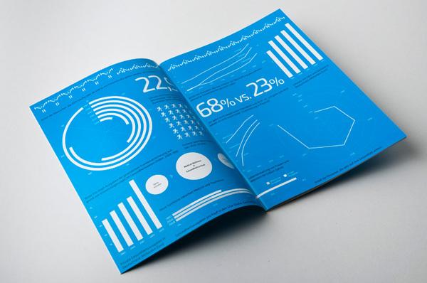 Contoh Katalog dan Buklet dengan Desain Inspiratif - Megatrend-documentation-Contoh-Katalog-dan-Buklet