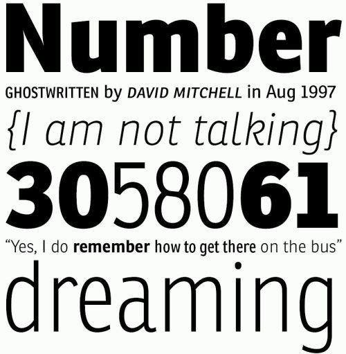 Font Tipografi Berkualitas Untuk Desain - Ronnia-Font-bagus-untuk-desain-korporasi-bisnis