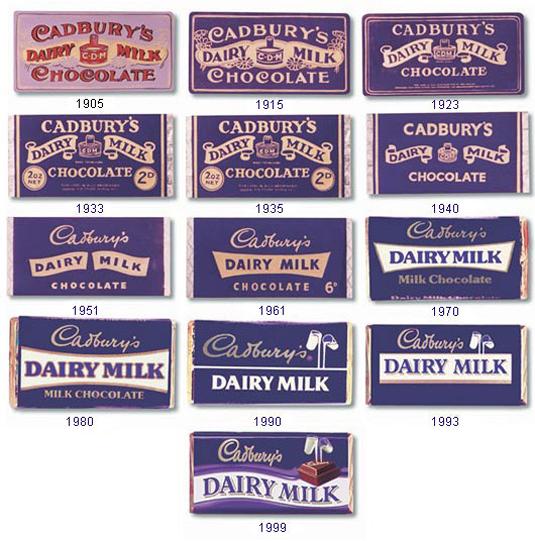 Penggunaan Warna yang Sukses dalam Branding