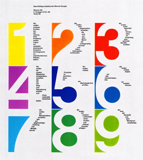 23 Contoh Poster Bertema Angka dengan Teknik Tipografi